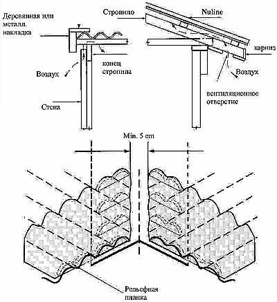 устройство вентиляции в каркасном доме