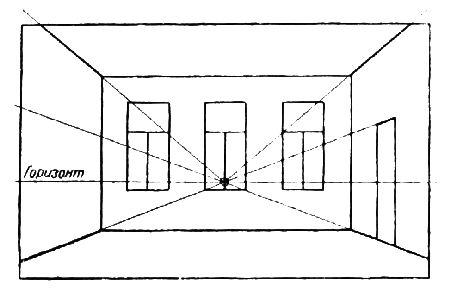 как нарисовать дизайн ванной